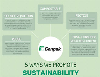 5 ways we practice sustainability