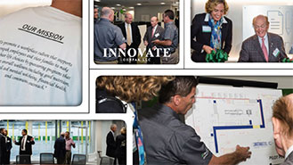 innovation collage